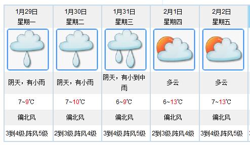 多云转晴封茗囧菌简谱