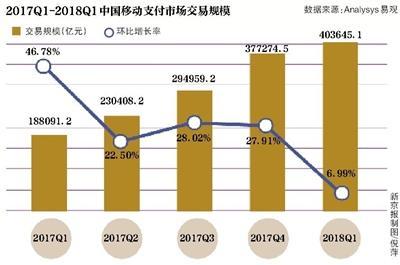 支付业监管严:9月多家支付机构被罚 最高超四百万