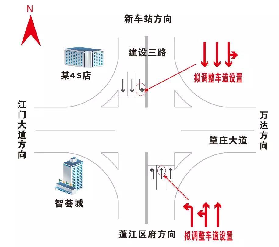 驾驶人注意,22日起蓬江区建设路与篁庄大道交界路口车道有调整!