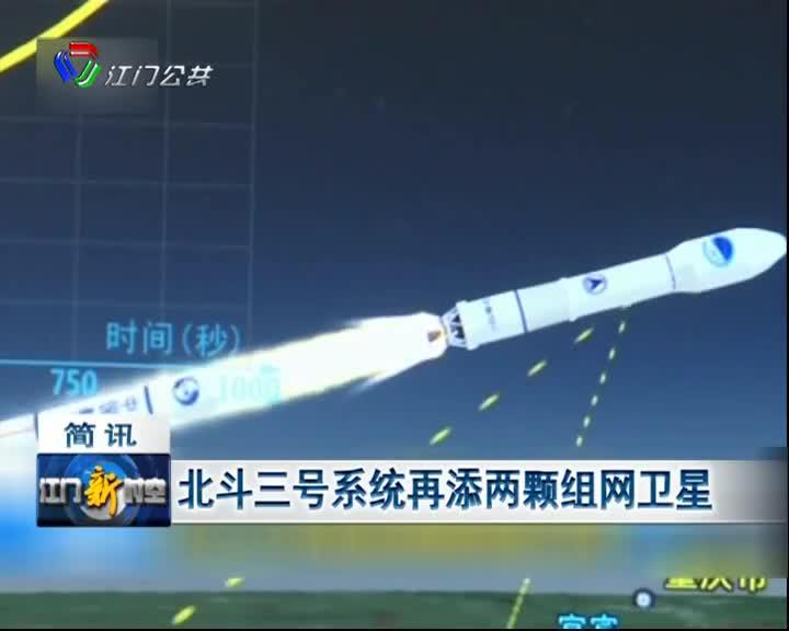北斗三号系统再添两颗组网卫星