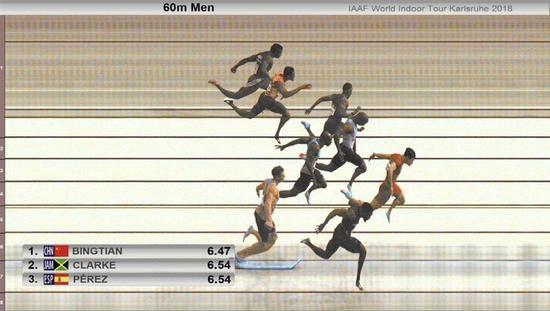 6秒47!苏炳添打破亚洲纪录 男子60米连夺两冠