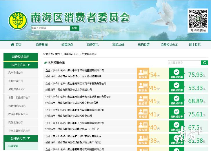 广东首个消费公示平台上线 曝光600余企业消费投诉数据