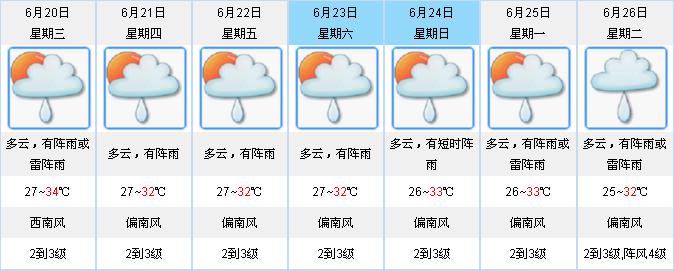 广东雷雨天气增多 江门本周每天都有阵雨