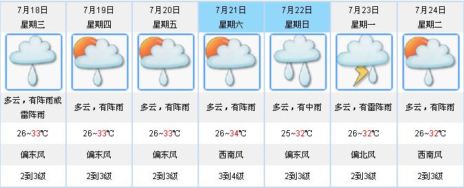 台风又来!广东30市县发预警信号,粤西有大到暴雨