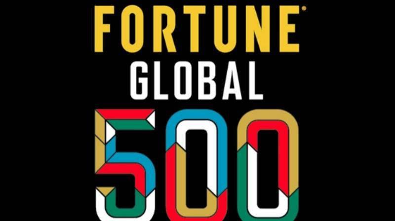 12家粤企跻身世界500强,都是哪些企业?凭什么?
