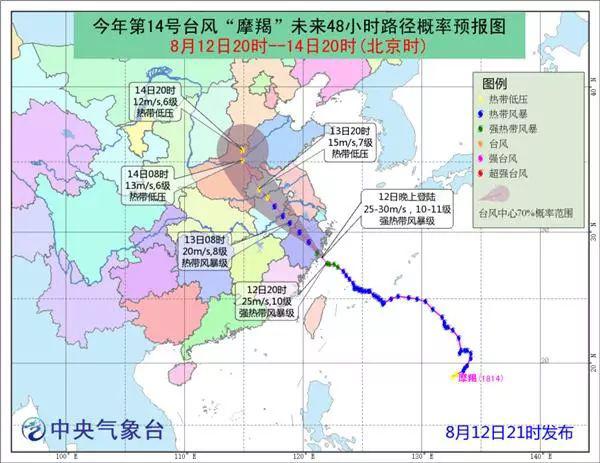 """台风""""摩羯""""登陆浙江,今明两天全国6省市将有强风雨"""