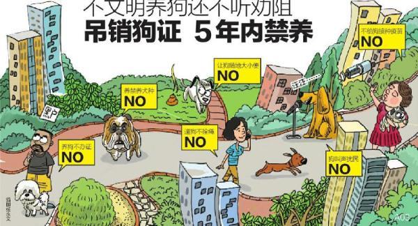 西安严厉整治不文明养狗:警方联手物业,不听劝者5年内禁养