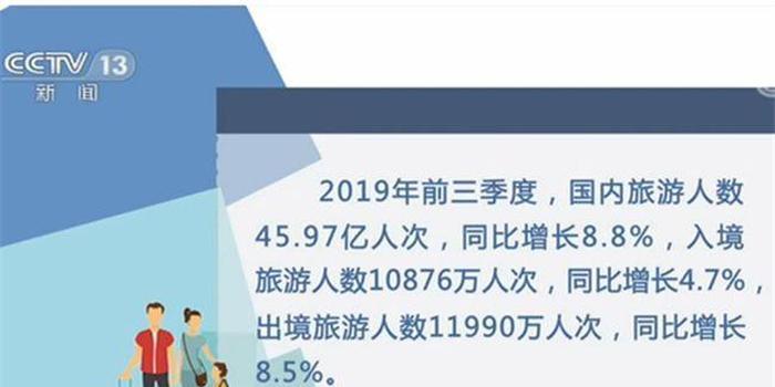 前三季度国内旅游人数45.97亿人次