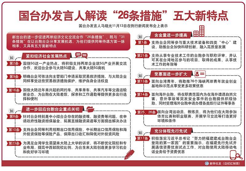 广东拟出台26条办事指南 让台商享受同等待遇