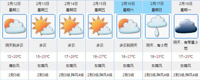 粤北天气阴冷 江门周三起气温回升