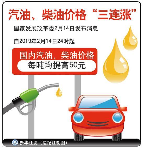 汽油、柴油价格三连涨