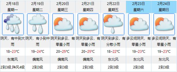 """广东将降雨降温 多地将错过""""超级月亮"""""""