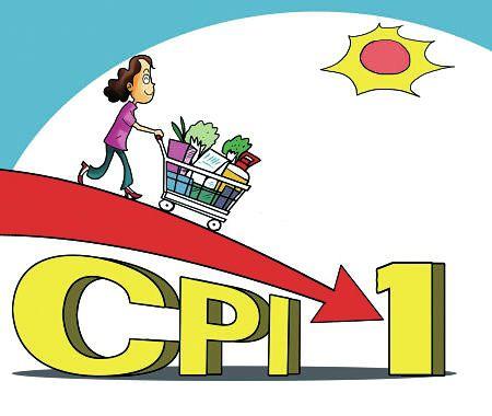 2019年1月CPI涨幅有所回落 专家:不必过于担心通缩