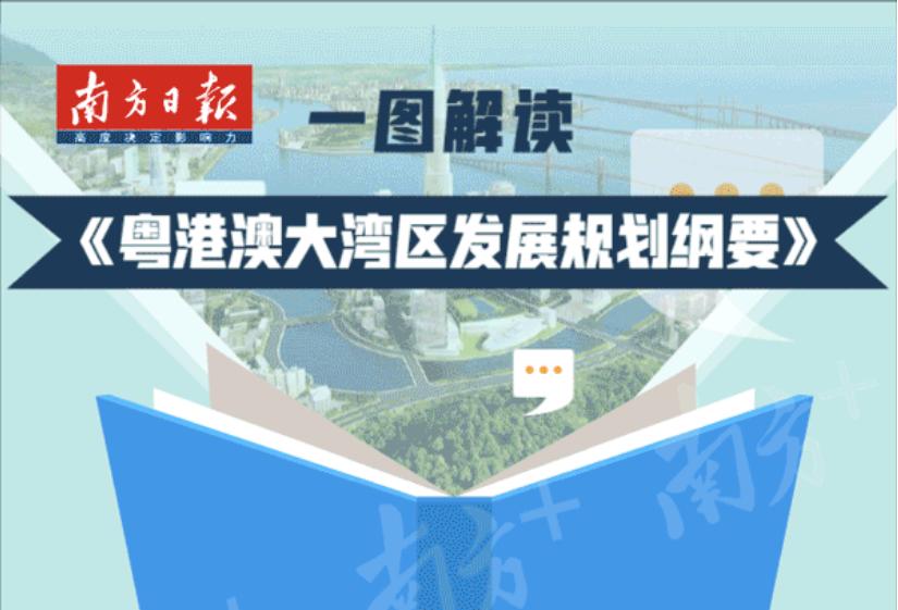 动图 《粤港澳大湾区发展规划纲要》这些重点,你真的get到了吗?