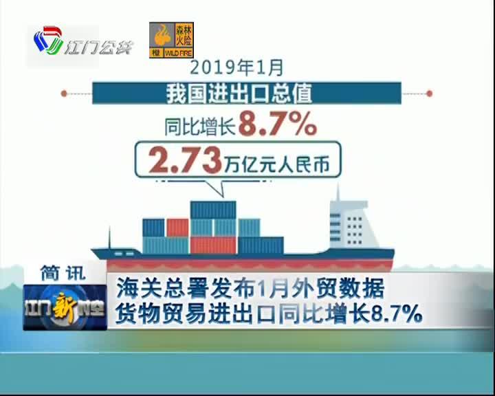 海关总署发布1月外贸数据  货物贸易进出口同比增长8.7%