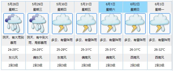 广东强降水将持续至月底 防积涝