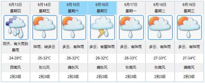 """""""龙舟水""""继续来袭 今明两天我市仍有大雨到暴雨"""