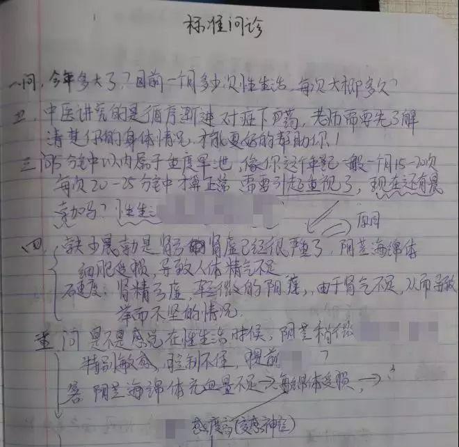 """广东打掉一假冒名医网络诈骗团伙,专骗男人那�t�c的""""话术本""""曝光"""
