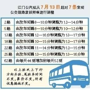 江门公交系统再升级 28日起可查询