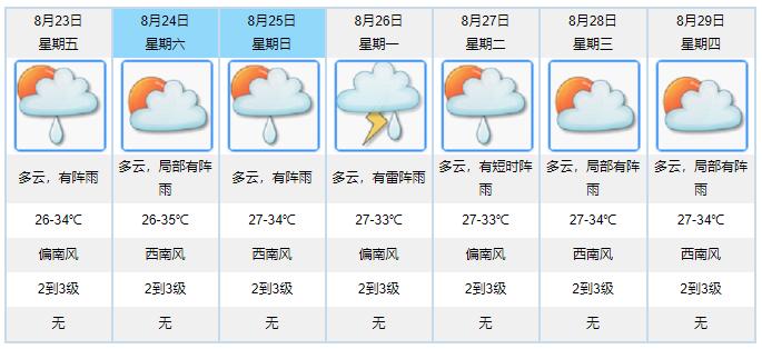 """第11号台风""""白鹿"""" 生成 广东依旧高温"""