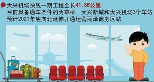 大兴机场快线将开通:19分钟从草桥到机场