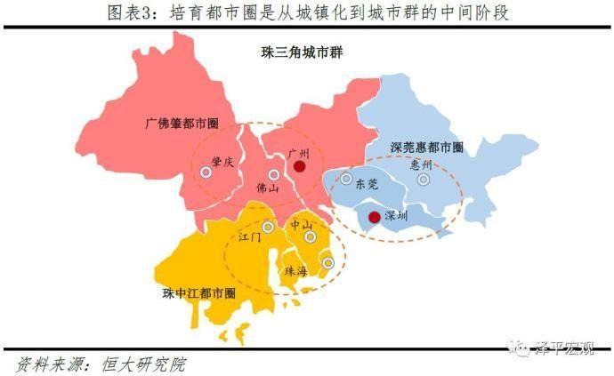 大中华圈经济总量多少_经济