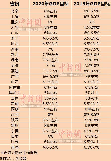福建省2020gdp预测_你可知Amoy,是哪座中国城市(2)