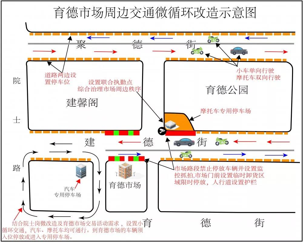后天起,蓬江育德市场实行交通改造和整治