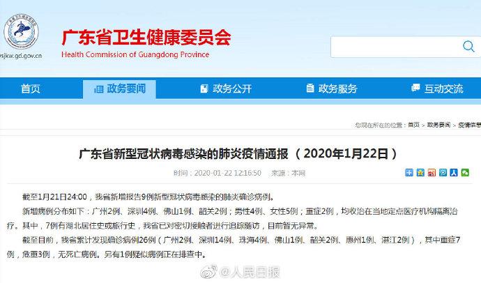 广东新增9例新型冠状病毒确诊病例