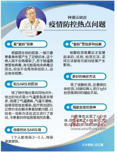 钟南山建议:下水道须保持通畅