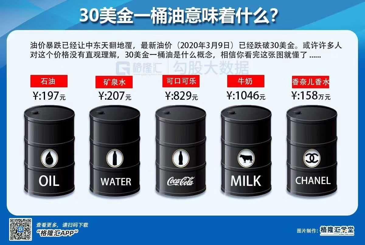 """国内成品油""""地板价""""机制或触发"""