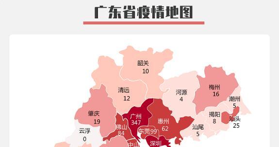 广东无新增确诊病例 新增出院10例