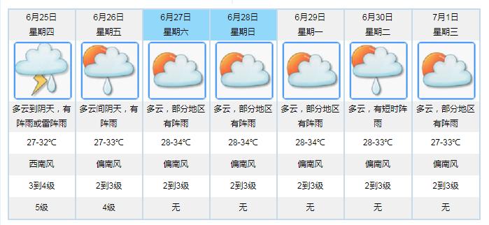 广东将迎新一轮强降雨江门端午有雨