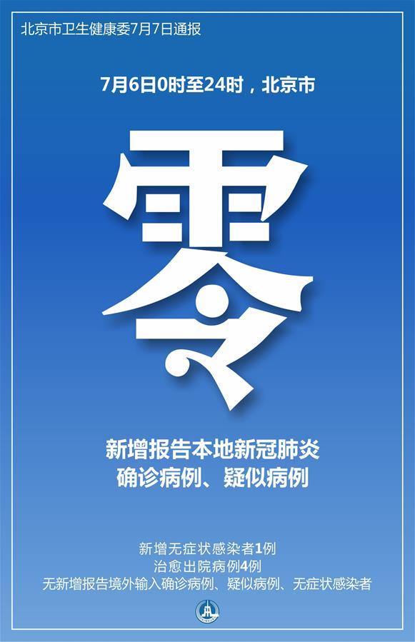 北京7月6日无新增新冠肺炎确诊病例