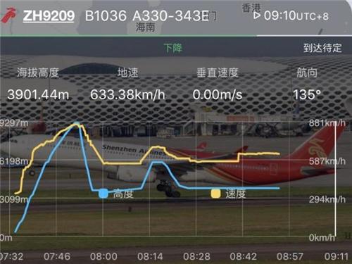 深航飞西安客机5分钟骤降5600米 故障原因调查中