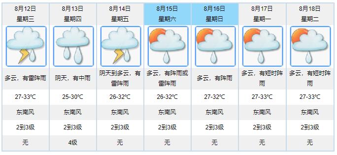 双台风再出现粤东将有大雨 汕尾以东近海渔船全部回港