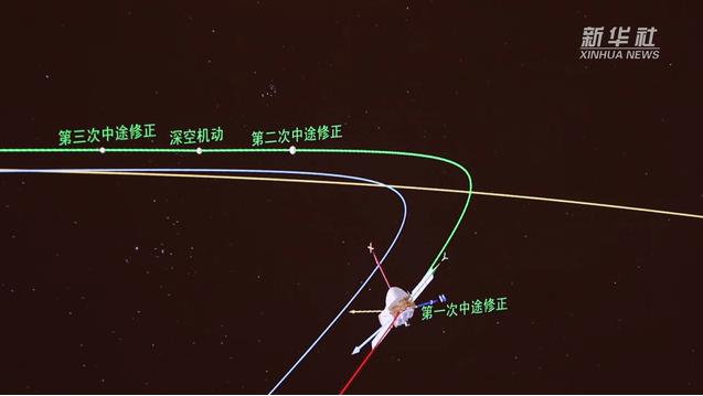 """从地球奔向火星:""""天问一号""""为什么要进行中途修正?"""