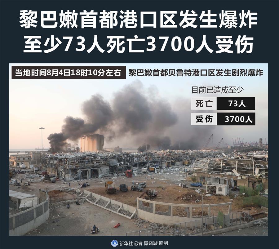 黎巴嫩首都港口区发生爆炸73人死亡